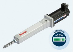 Electromechanical Cylinder EMC