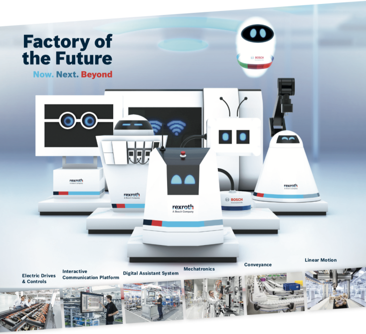 Factory of the Future Products