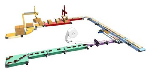 Un graphique présentant une ligne d'assemblage codée par couleur